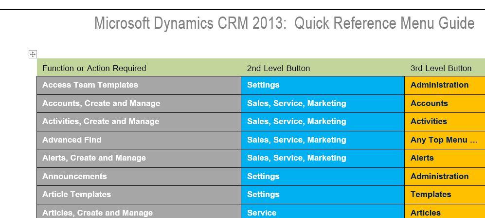 Deploy dynamics 365 app for outlook   microsoft docs.